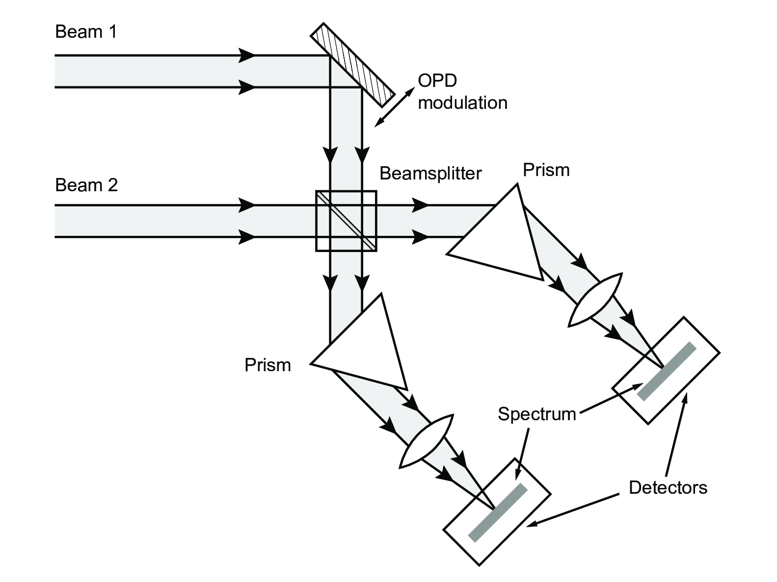 figure source files  u2013 practical optical interferometry